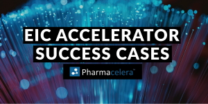 Pharmacelera has been granted with 1M€ by EIC Accelerator